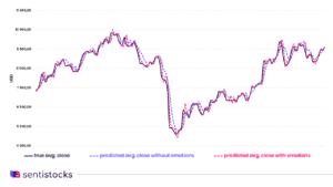 emotive analysis bitcoin prediction future 2021 trend forecast